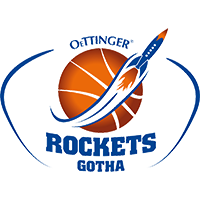 Gotha Rockets salaries