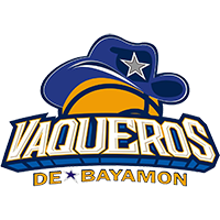 Bayamon salaries