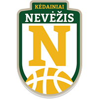 Nevezis salaries