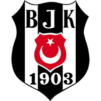 Besiktas salaries